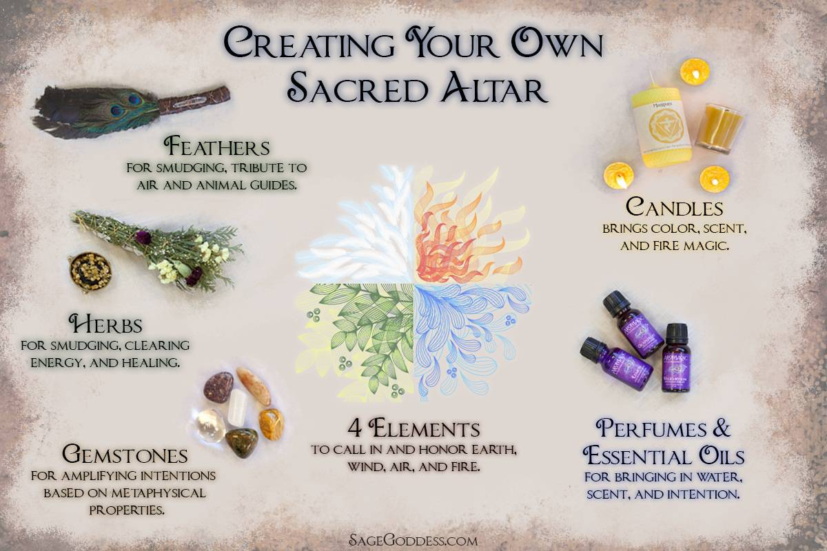 How to Altar Creating Your Own Sacred Altar