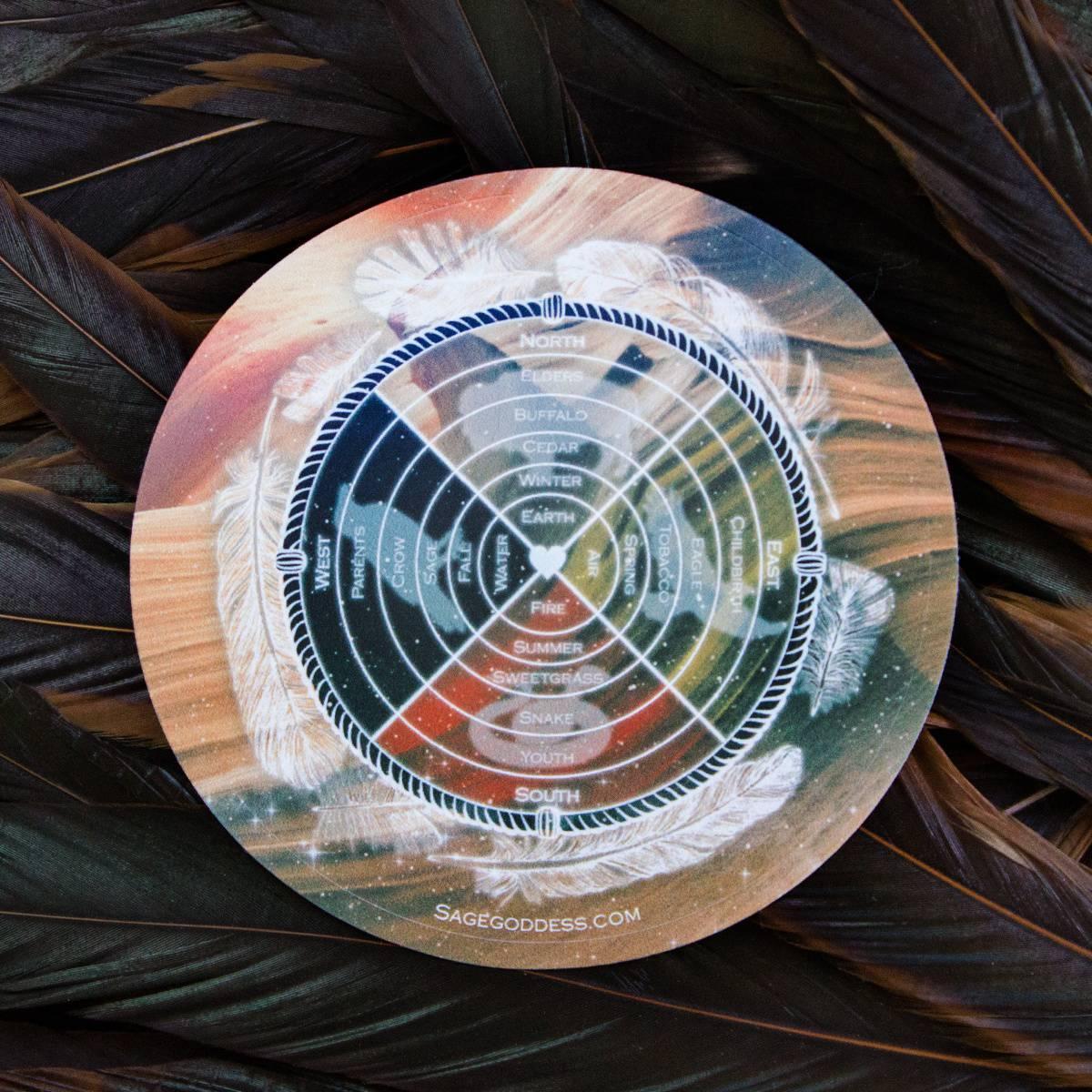 Medicine Wheel 8_23