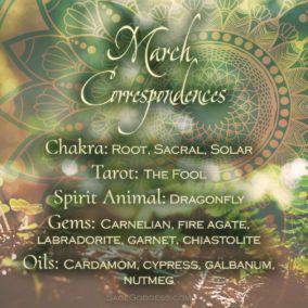 March Correspondences Meme